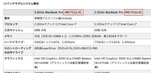 macbookf4